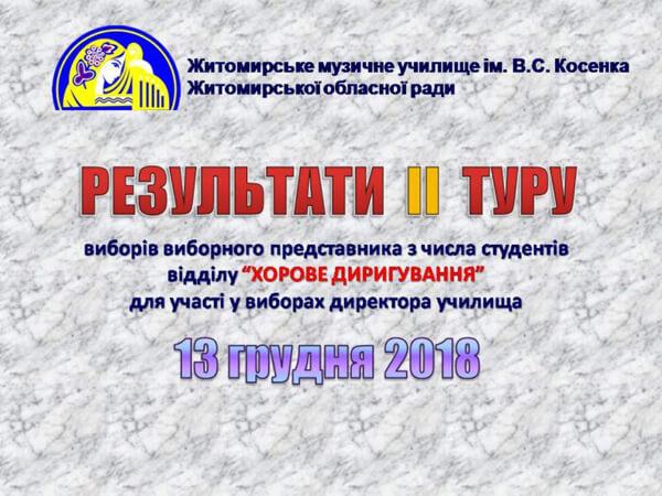Результати виборів виборних представників студентів відділу Хорове диригування